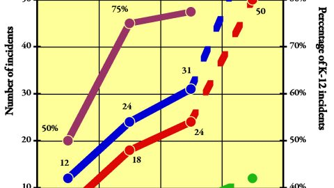 1-BOX-ADL_chart-160624